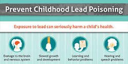 SB 247 – Protecting NH Kids from Lead Poisoning